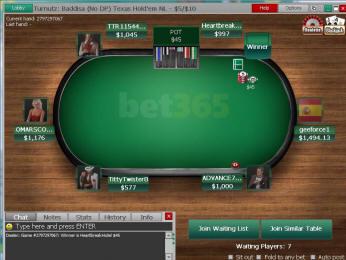 bet poker québec
