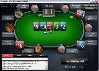 PokerStars Canadian Review